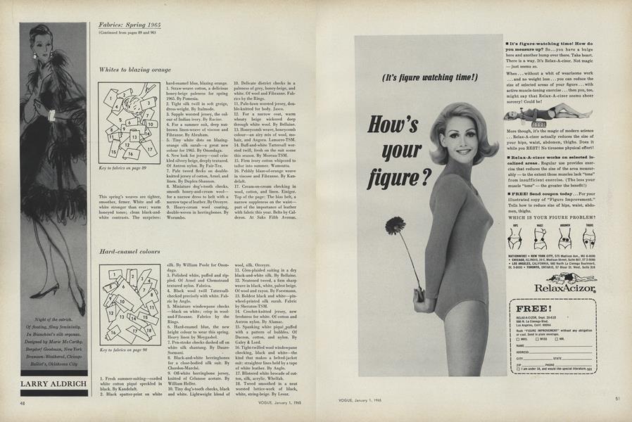 1965 Predictions