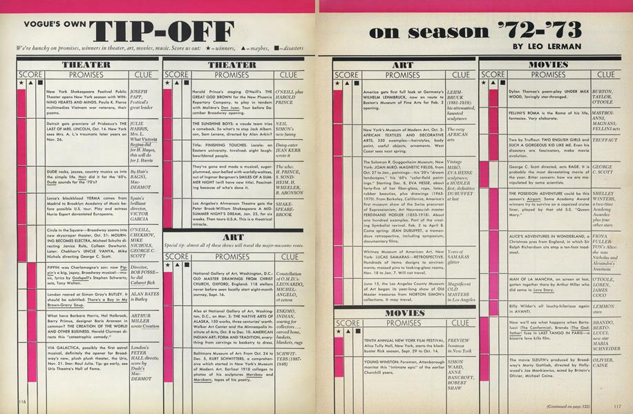 Vogue's Own Tip-Off on Season '72-'73